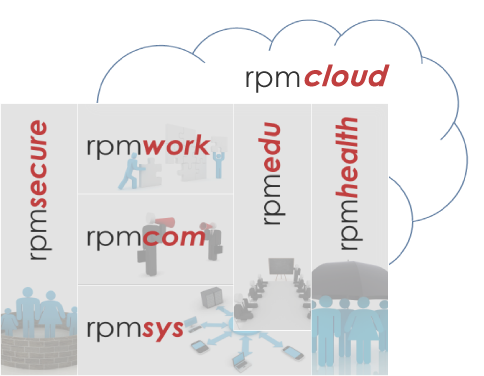 rpm-Haus-mit-Cloud1.png